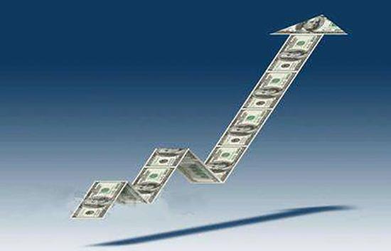 美联储加息预期减弱