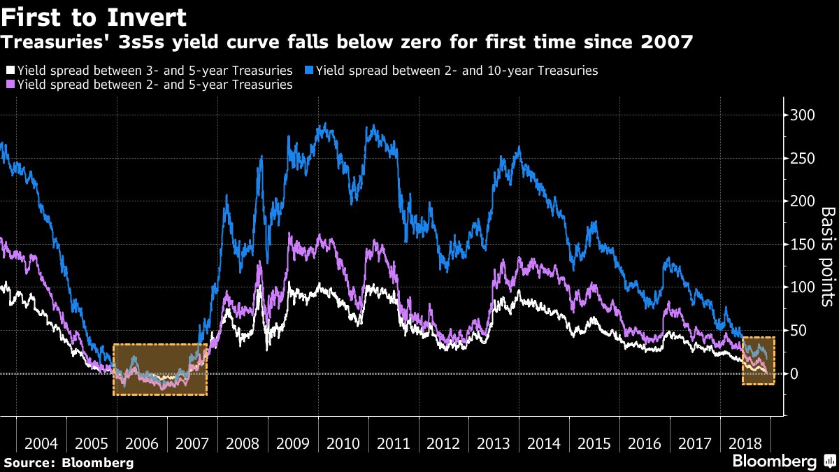 风险偏好打压美元 澳洲联储决议后澳元反应平淡