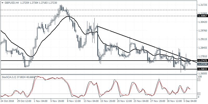 欧元 英镑最新走势分析