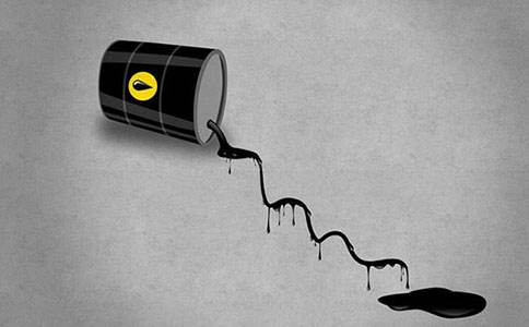 原油技术分析:油价短线或偏向震荡