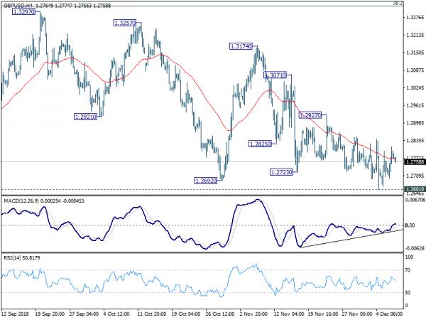 欧元 英镑 日元最新前景分析