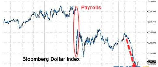 黄金、欧元、美元指数、日元、英镑和澳元最新技术前景分析