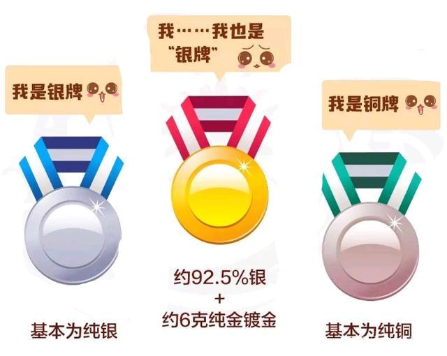 你知道亚运会的金牌其实是纯银打造的吗?
