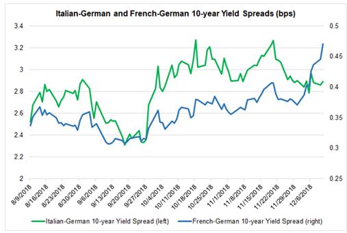 欧洲动荡政局加剧欧元风险