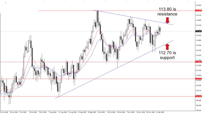 美联储决议携威而至 欧元 英镑 日元最新走势分析