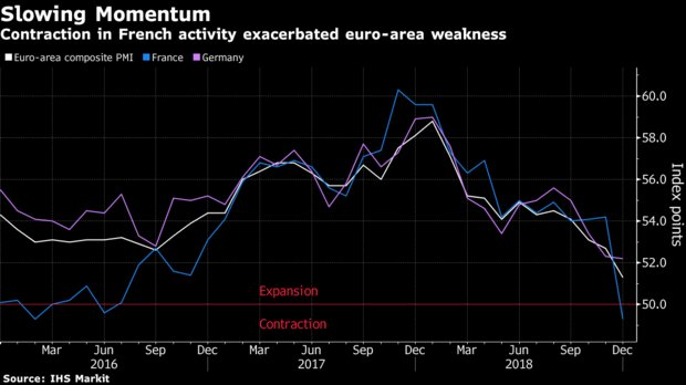 全球经济放缓疑虑提振避险买盘