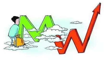 美股市场不被看好 黄金期货牛市来临?