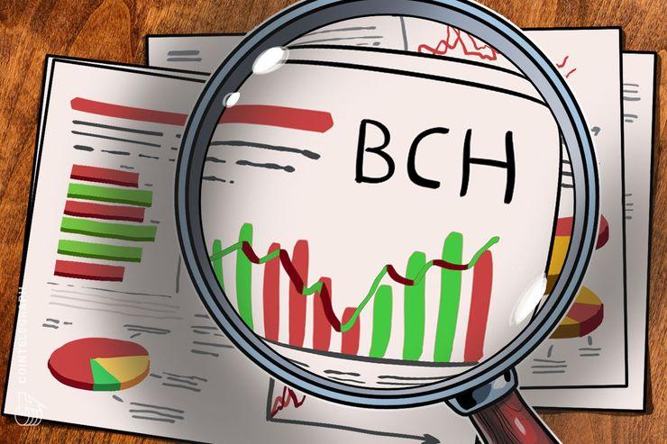 莱特币创始人预测成真:LTC短暂超越BCH