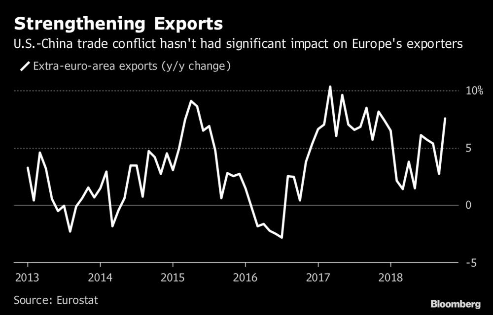 欧元区经济明年或将有所不同