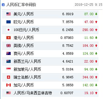 中国央行今日净回笼900亿元