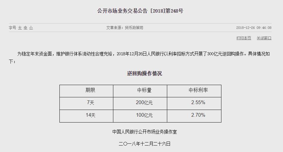 中国银行间14天回购加权平均利率涨151个基点
