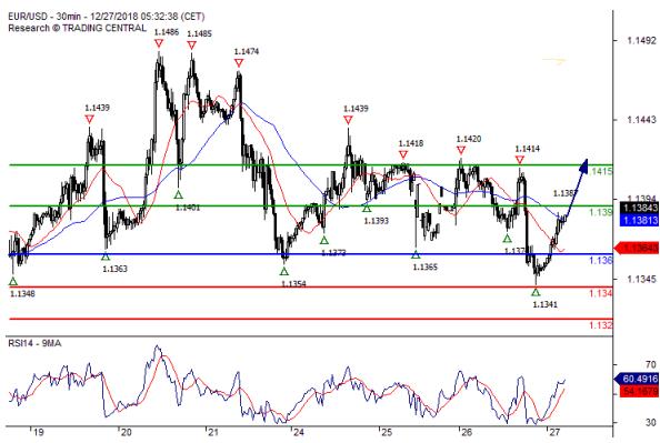 欧元 英镑 日元 澳元走势预测