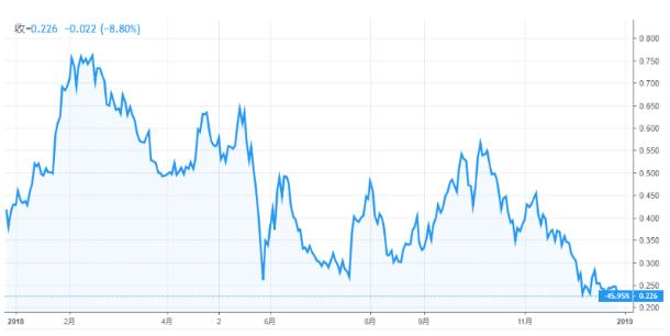 如今的欧央行比2008年还宽松?