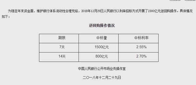 中国央行今日净投放2300亿元