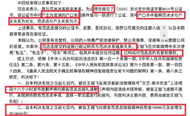 范丞丞名誉权案胜 造谣者将罚款6万元
