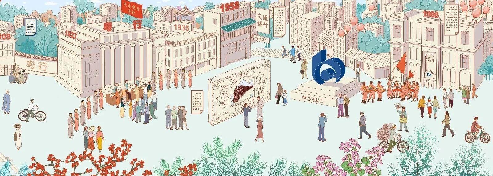 交通银行创立110周年历史长画卷
