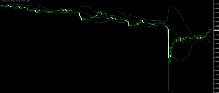 """澳元兑美元""""闪崩""""刷新近10年新低"""