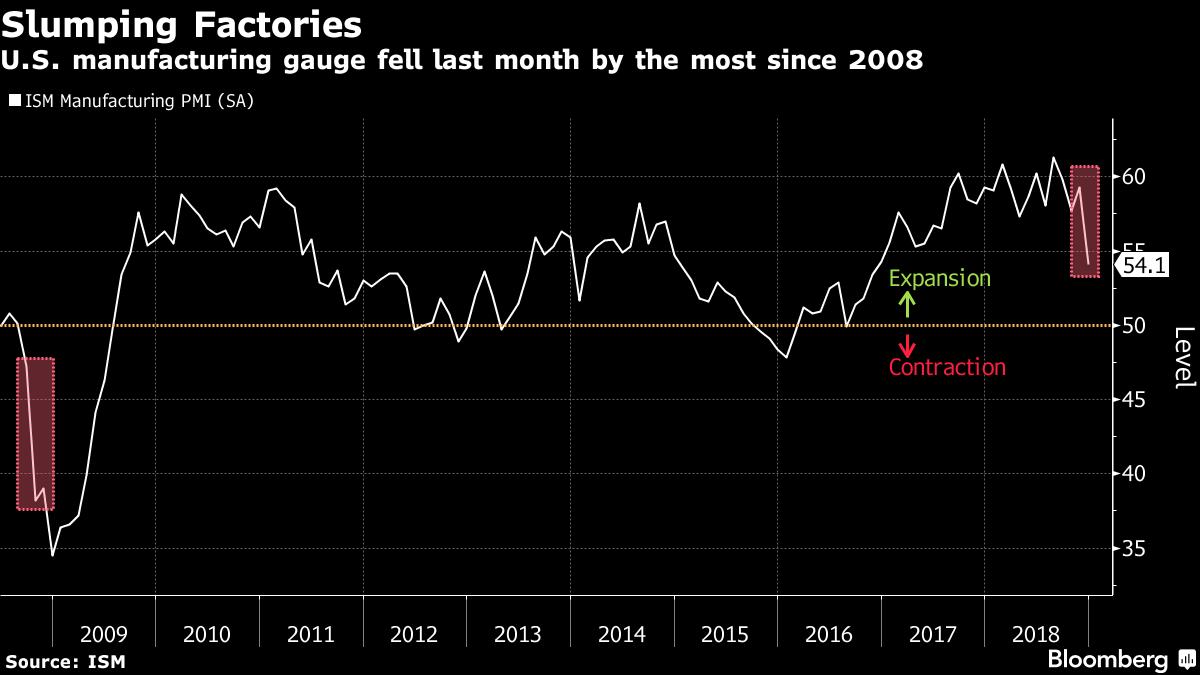 美联储2019年加息前景黯淡