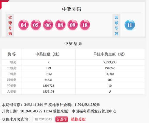 双色球002期:头奖9注727万 奖池12.94亿
