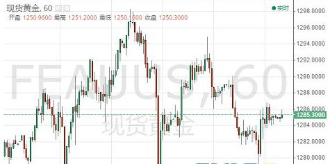 市场担忧脱欧美元低位挣扎 黄金前景依然乐观