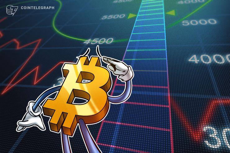 加密货币市场释放喜忧参半信号 比特币站稳4000美元
