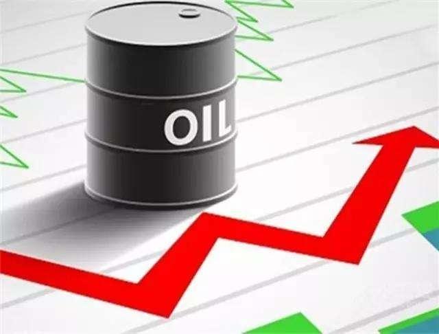 原油技术分析:警惕油价短线回落风险