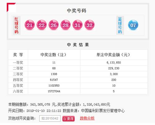双色球005期:头奖11注613万 奖池13.26亿
