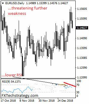 欧元最新一周走势预测