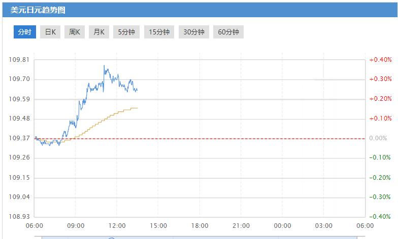 反复调降通胀预估 日本央行公信力正逐步瓦解