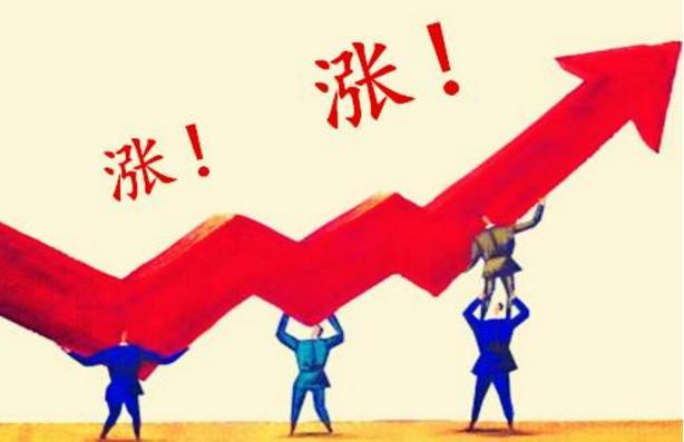 股市下挫金价回升 纸黄金日线走势分析