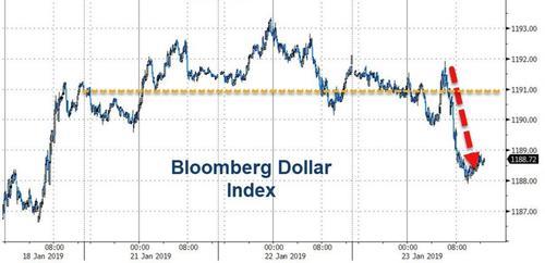 欧银决议将登场!美政府停摆恐令GDP增速降至零?