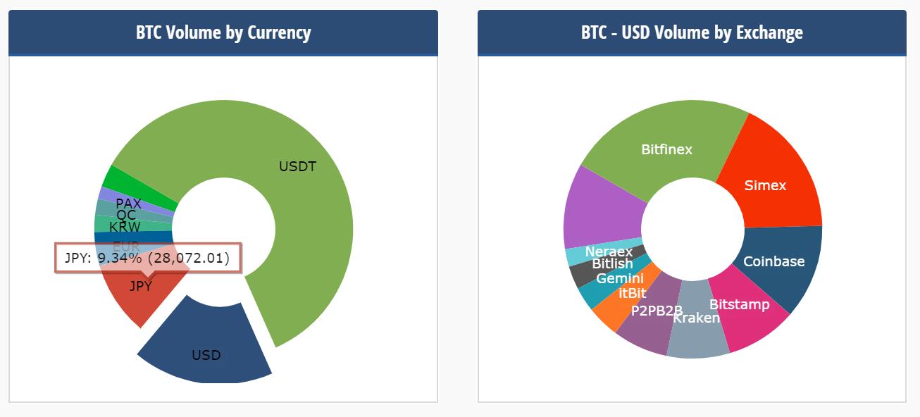 日本两大巨头发力!推进加密货币主流采用