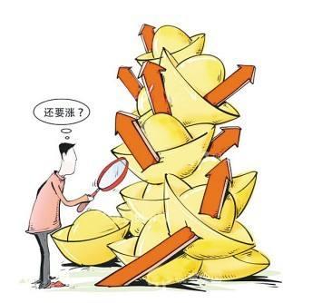 风险事件仍在发酵 黄金TD受益高位不倒