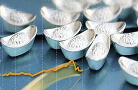 跷跷板效应再现 美元重挫银价飙升