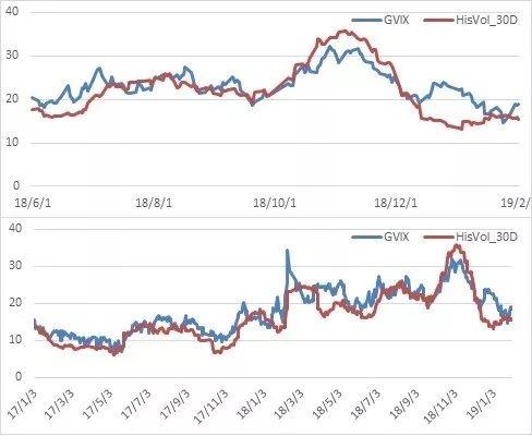 2月隐波节前一周上行 本周标的涨势或有望延续
