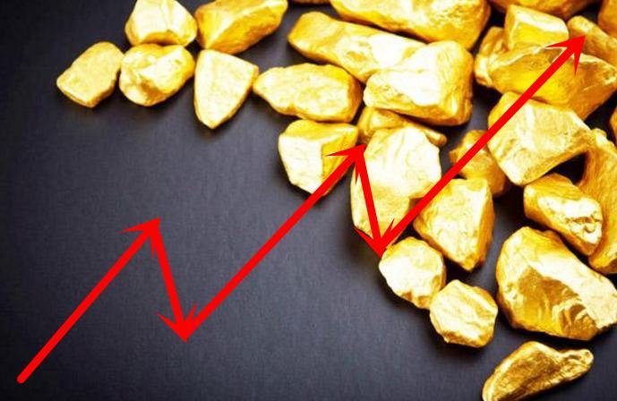 今日美盘休市 黄金多单是否继续?
