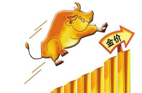 2月19日国际现货黄金早盘行情分析
