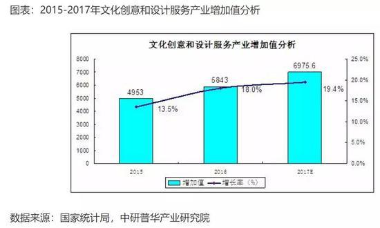 故宫文创收入15亿 超过1500家A股上市公司收入 未来会上市吗?
