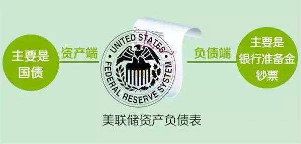美联储将宣布缩表计划时间 预计该计划于今年终结