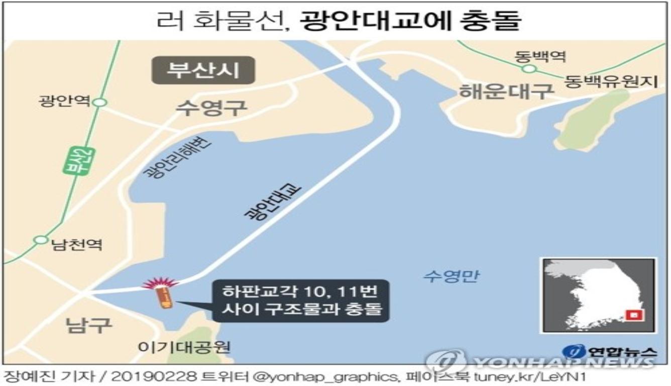 俄货轮最强醉驾 撞桥后试图逃离但被韩海警拦截
