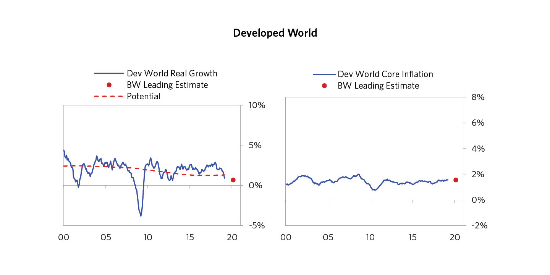 """如果严重的经济衰退来袭 美联储降息也""""顶不住"""""""