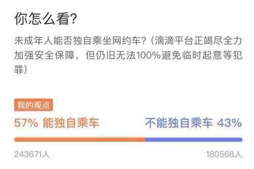 未成年人能否独自坐网约车?42万投票网友吵翻了