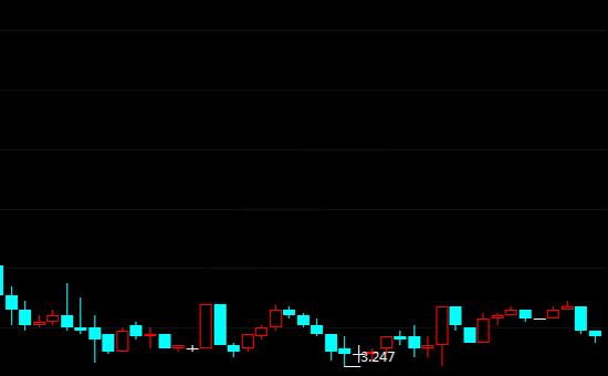 美元指数五连阳 纸白银投资者正在转移?