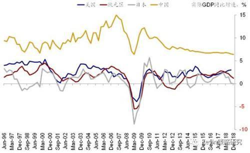 欧央行重启TLTRO对资产价格意味着什么?