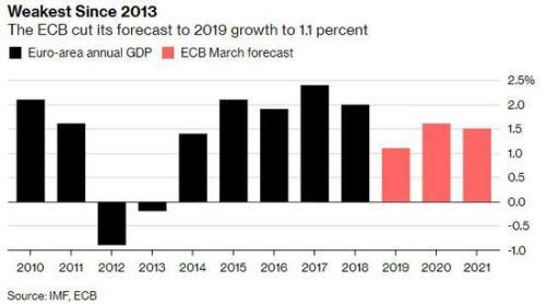 全球各大央行继续对利率保持谨慎