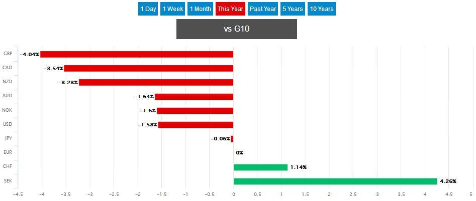 """欧元欧股似乎仍有望""""逆风翻盘""""?"""