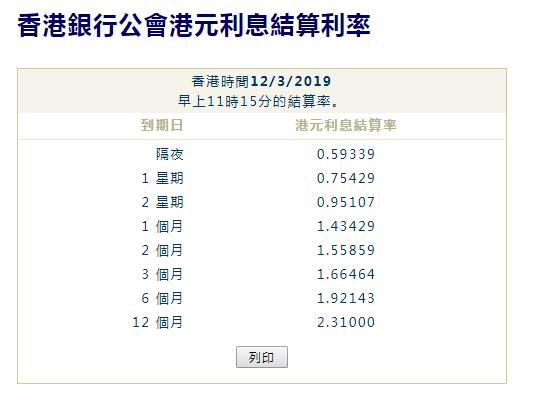 香港金管局月内第二次入市干预 买入39.25亿港元