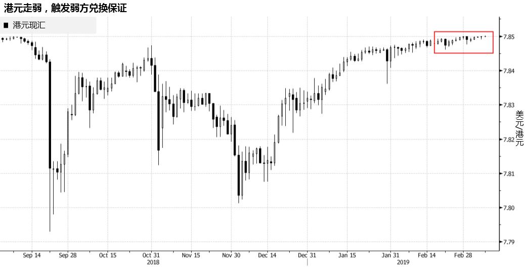 香港金管局再度买入港元 市场惊现黑天鹅期权交易