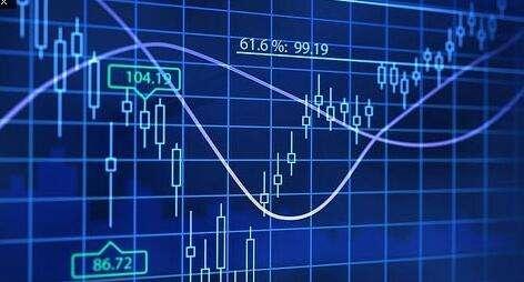美元 欧元 英镑技术分析及前景展望