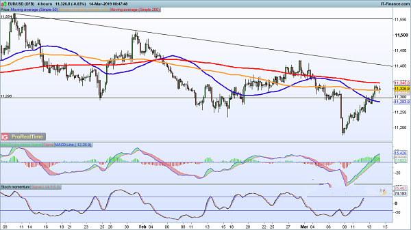 欧元 英镑及日元最新走势预测